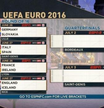 EUROPEAN CHAMPIONSHIP QUARTER FINALS